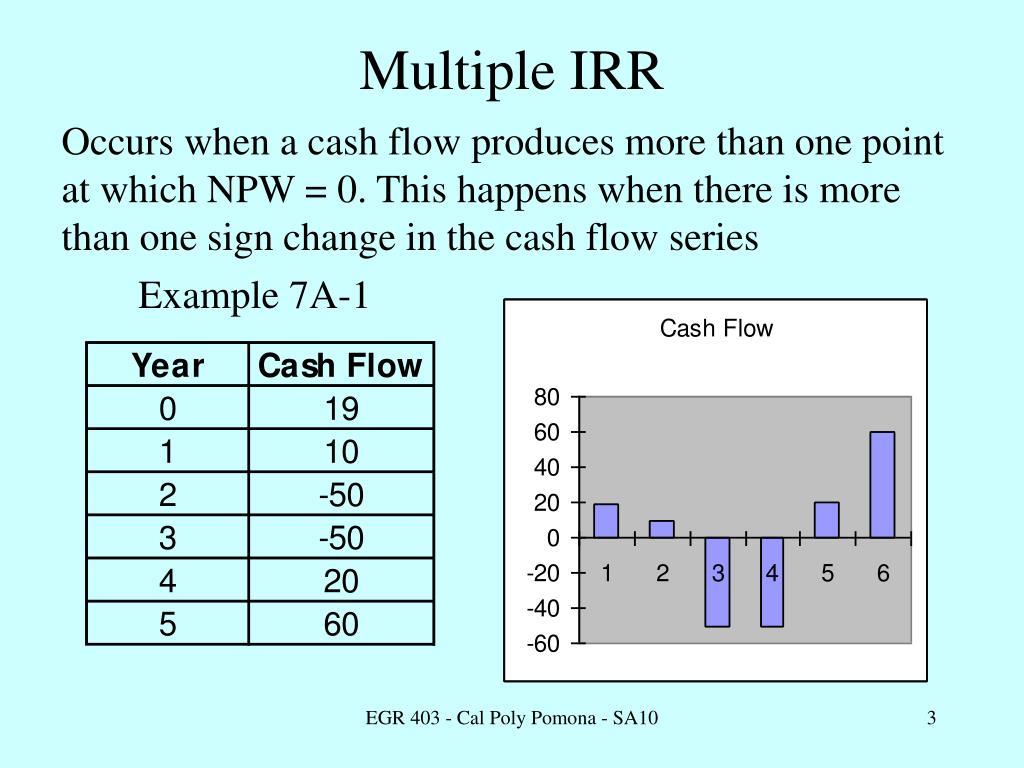 Multiple IRR