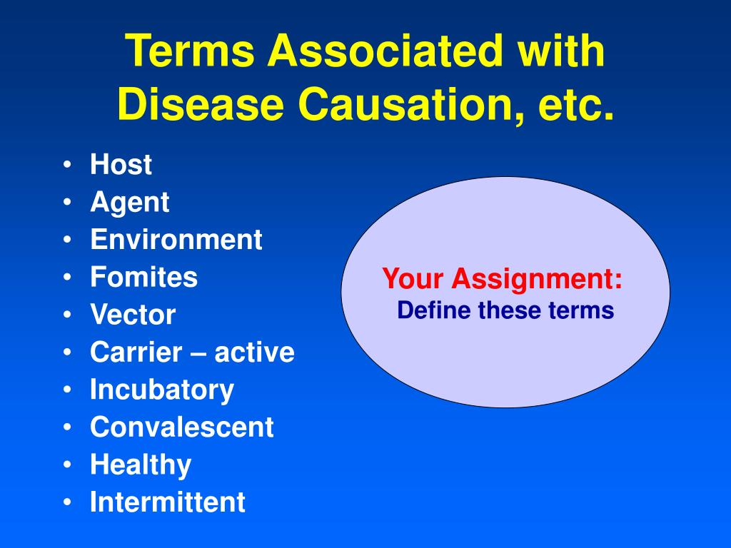 Terms Associated with Disease Causation, etc.