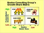 boston consulting group s growth share matrix