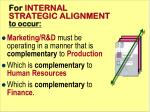 for internal strategic alignment to occur