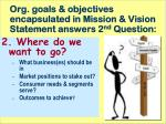 org goals objectives encapsulated in mission vision statement answers 2 nd question