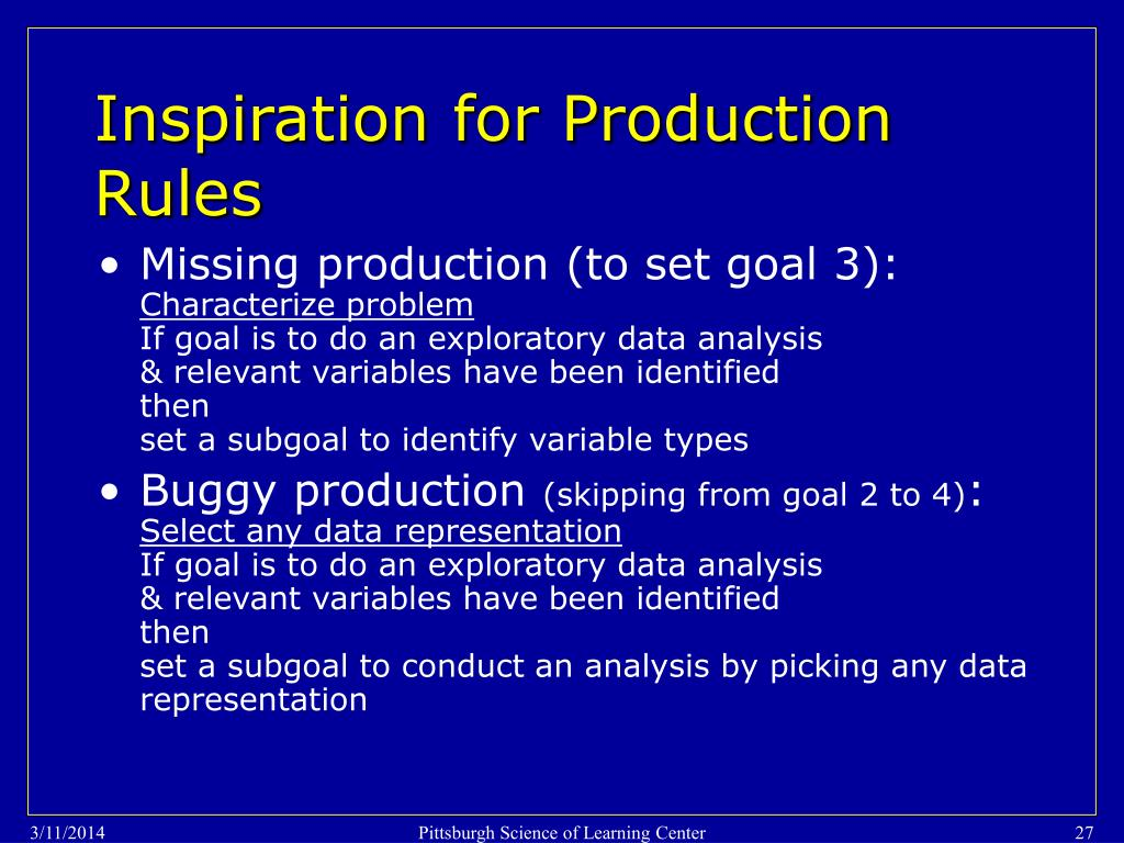 Inspiration for Production Rules