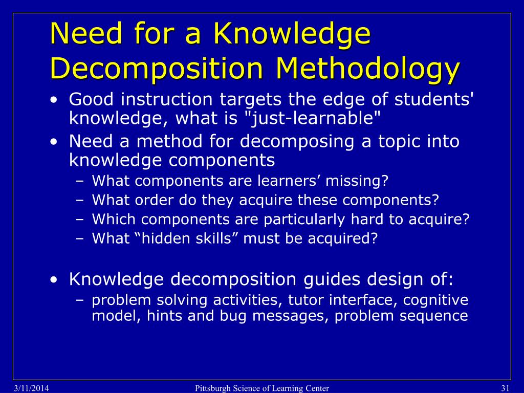 Need for a Knowledge Decomposition Methodology