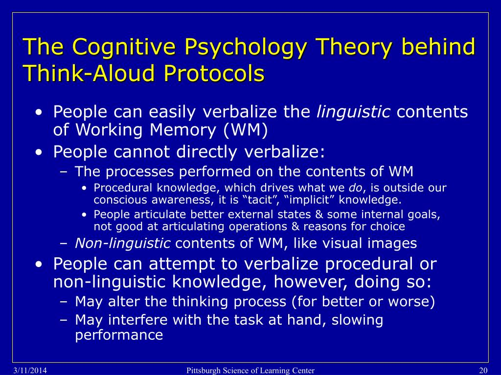 The Cognitive Psychology Theory behind