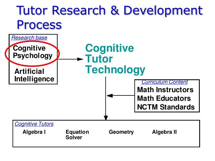 Tutor research development process