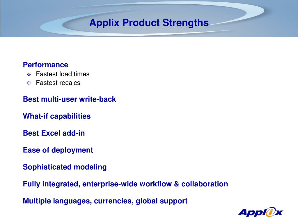 Applix Product Strengths