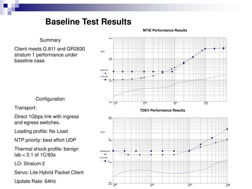 Baseline Test Results