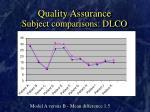 quality assurance subject comparisons dlco