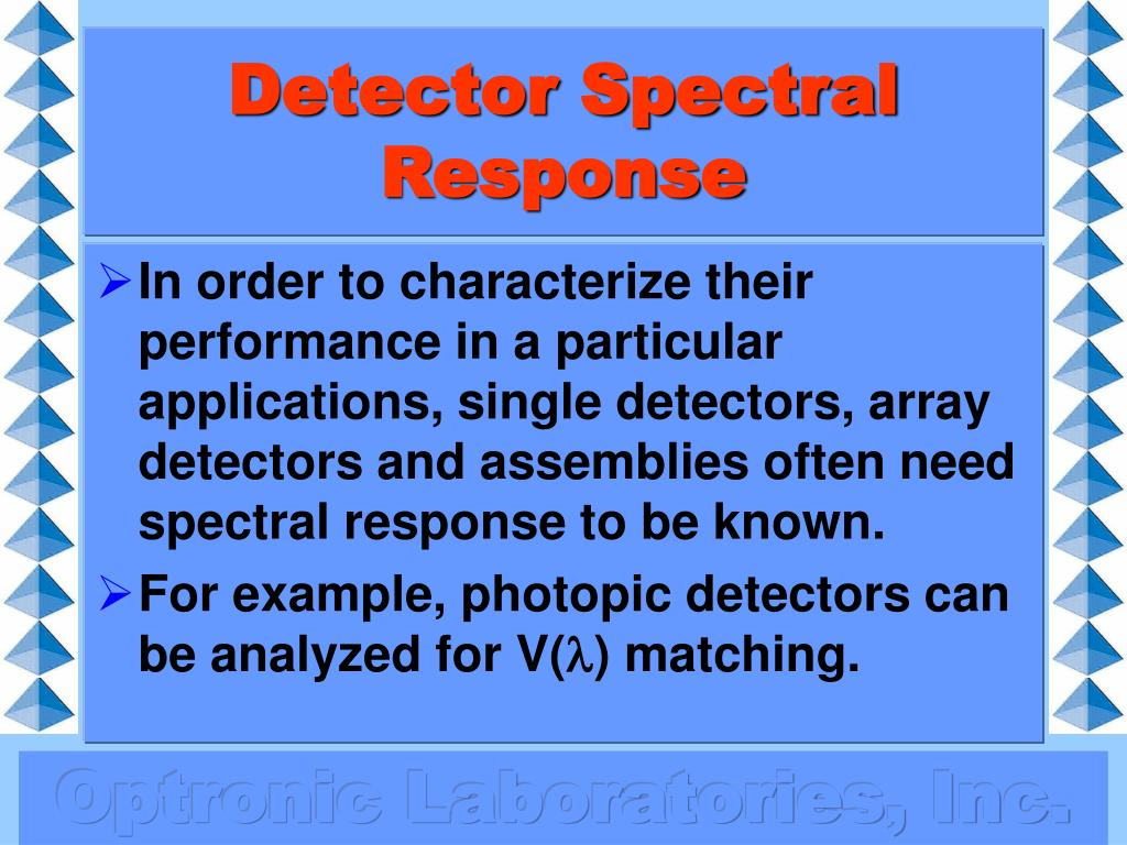 Detector Spectral Response