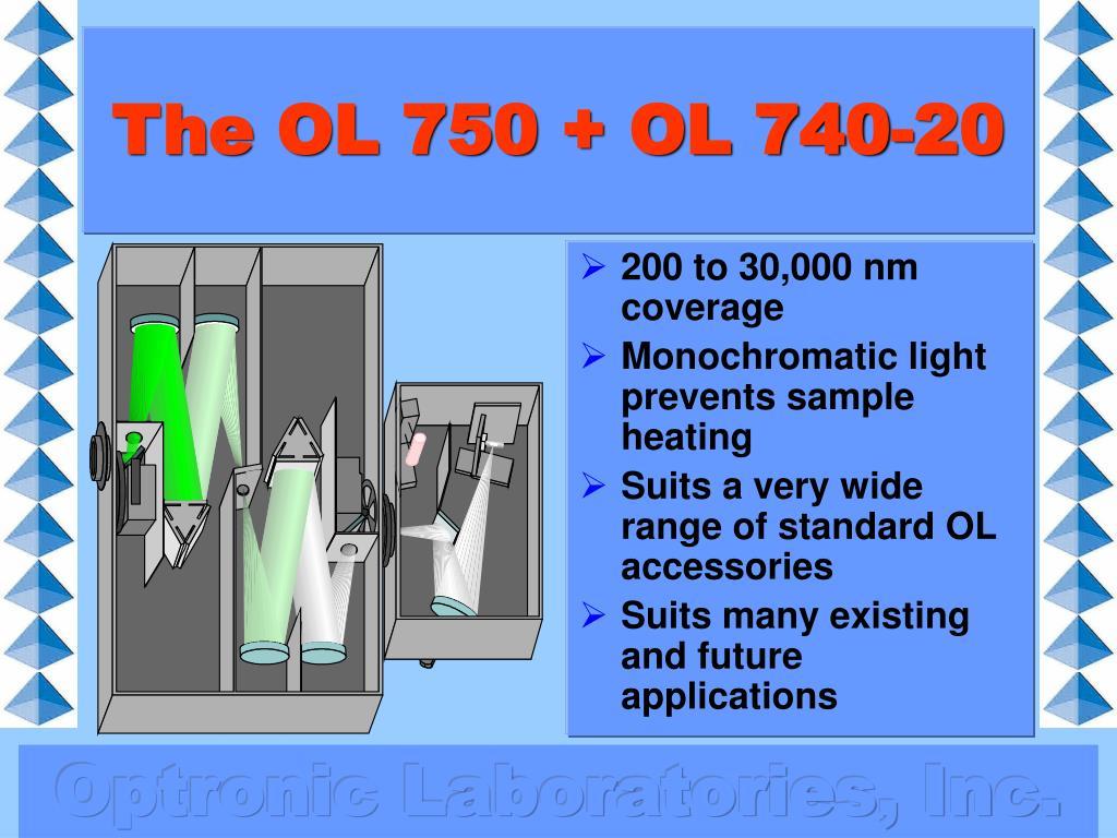 The OL 750 + OL 740-20