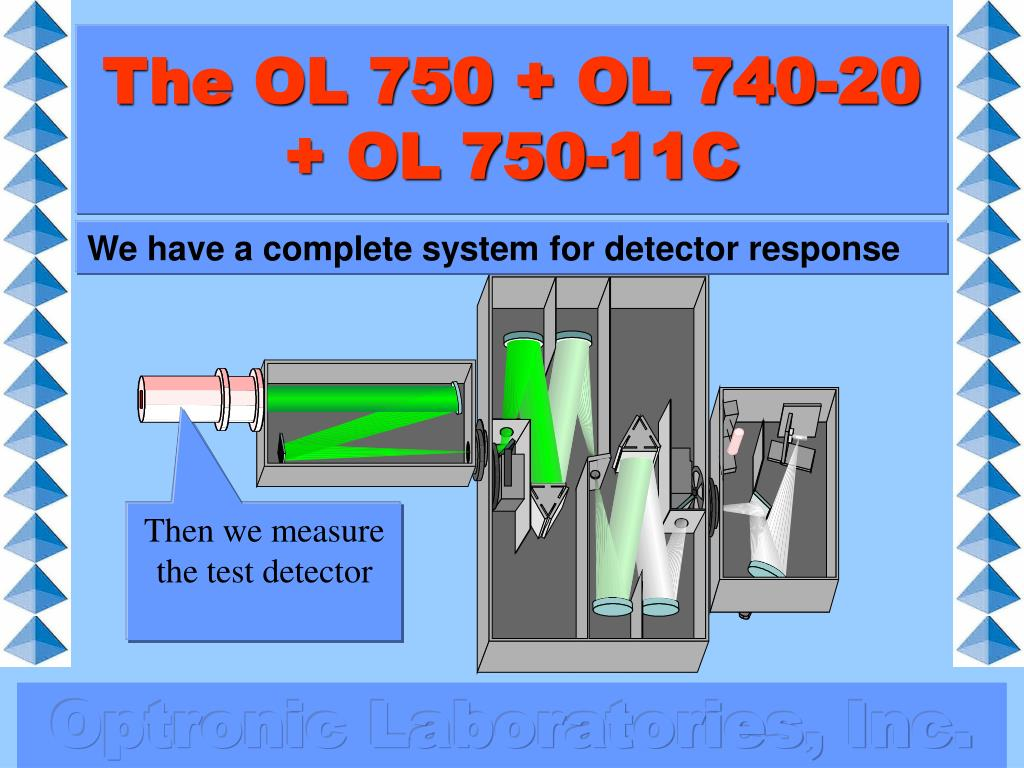 The OL 750 + OL 740-20 + OL 750-11C