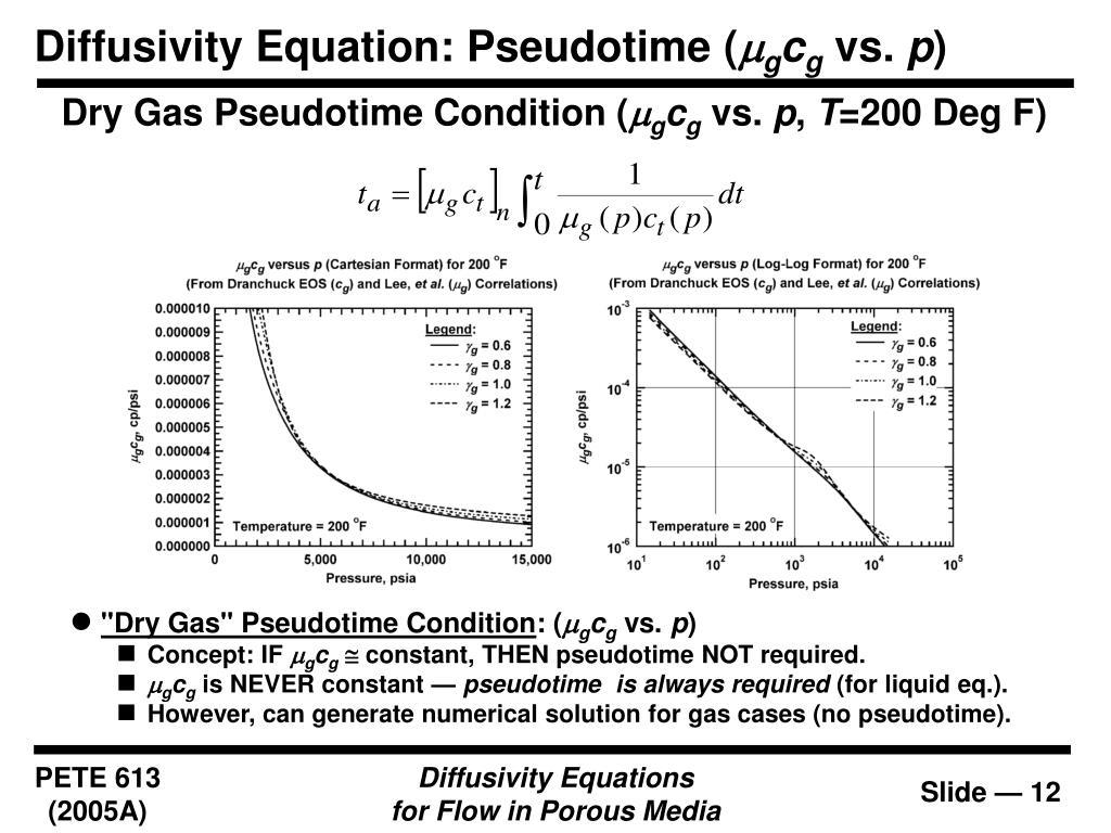 Diffusivity Equation: Pseudotime (