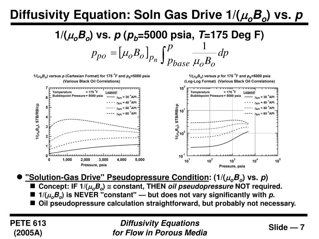 Diffusivity Equation: Soln Gas Drive 1/(