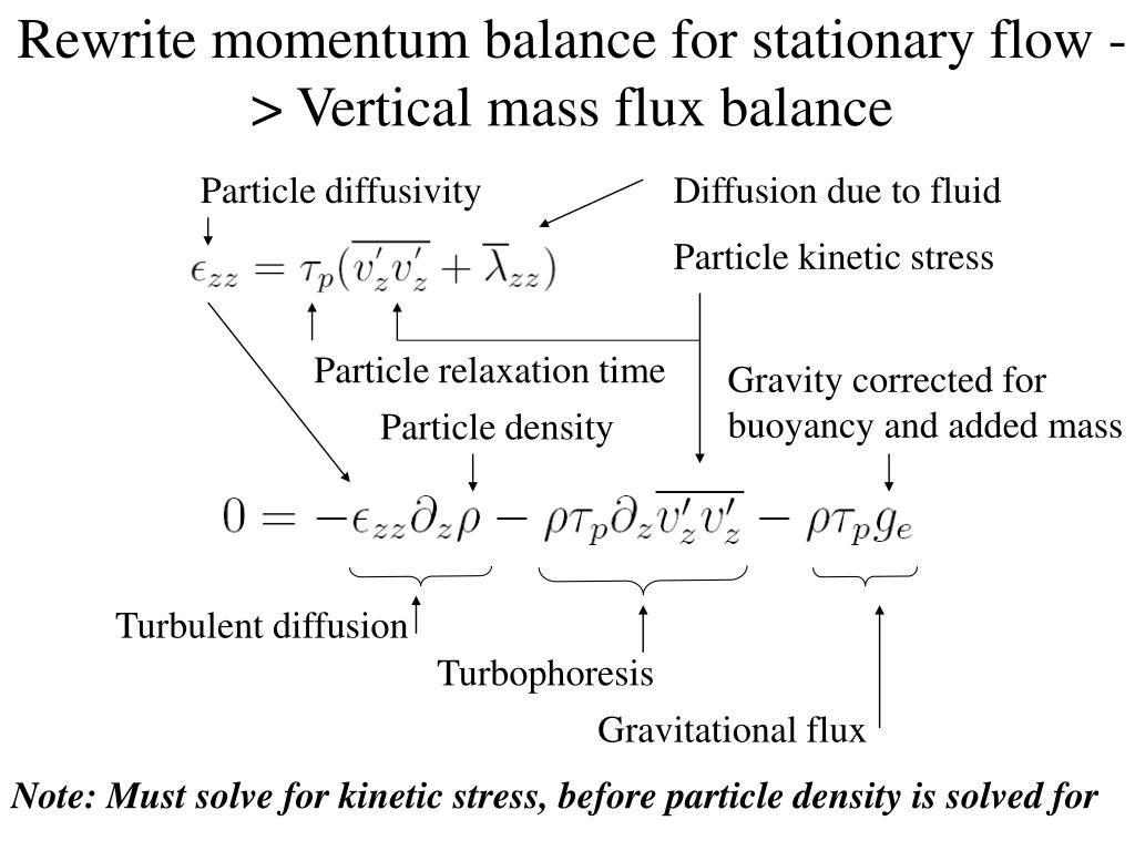 Rewrite momentum balance for stationary flow -> Vertical mass flux balance