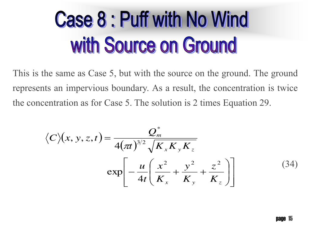 This is the same as Case 5, but with the source on the ground. The ground represents an impervious boundary. As a result, the concentration is twice the concentration as for Case 5. The solution is 2 times Equation 29.