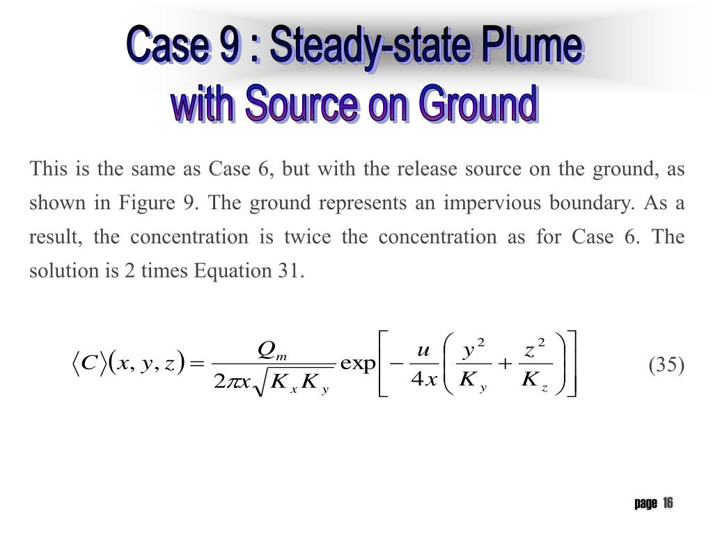 This is the same as Case 6, but with the release source on the ground, as shown in Figure 9. The ground represents an impervious boundary. As a result, the concentration is twice the concentration as for Case 6. The solution is 2 times Equation 31.