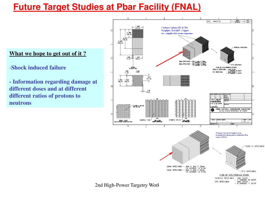 Future Target Studies at Pbar Facility (FNAL)