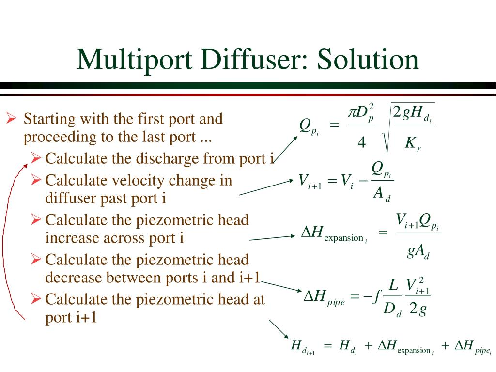 Multiport Diffuser: Solution