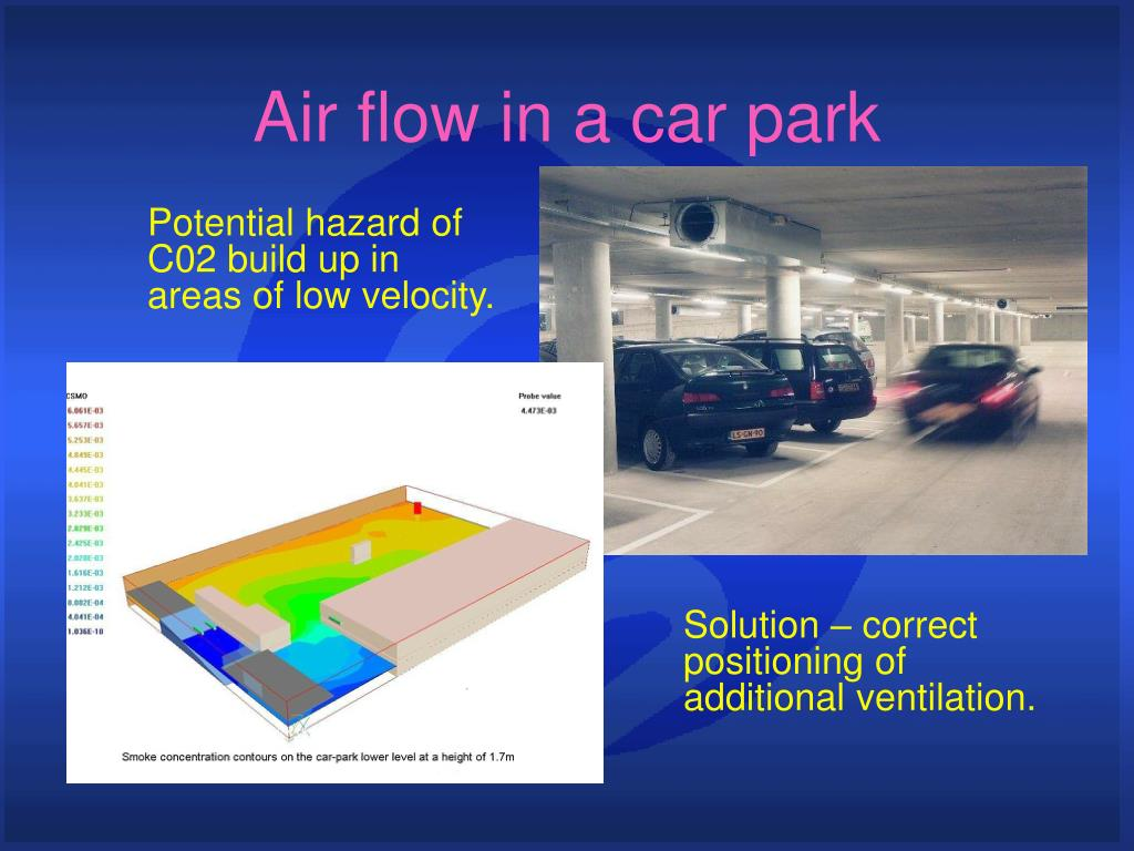 Air flow in a car park