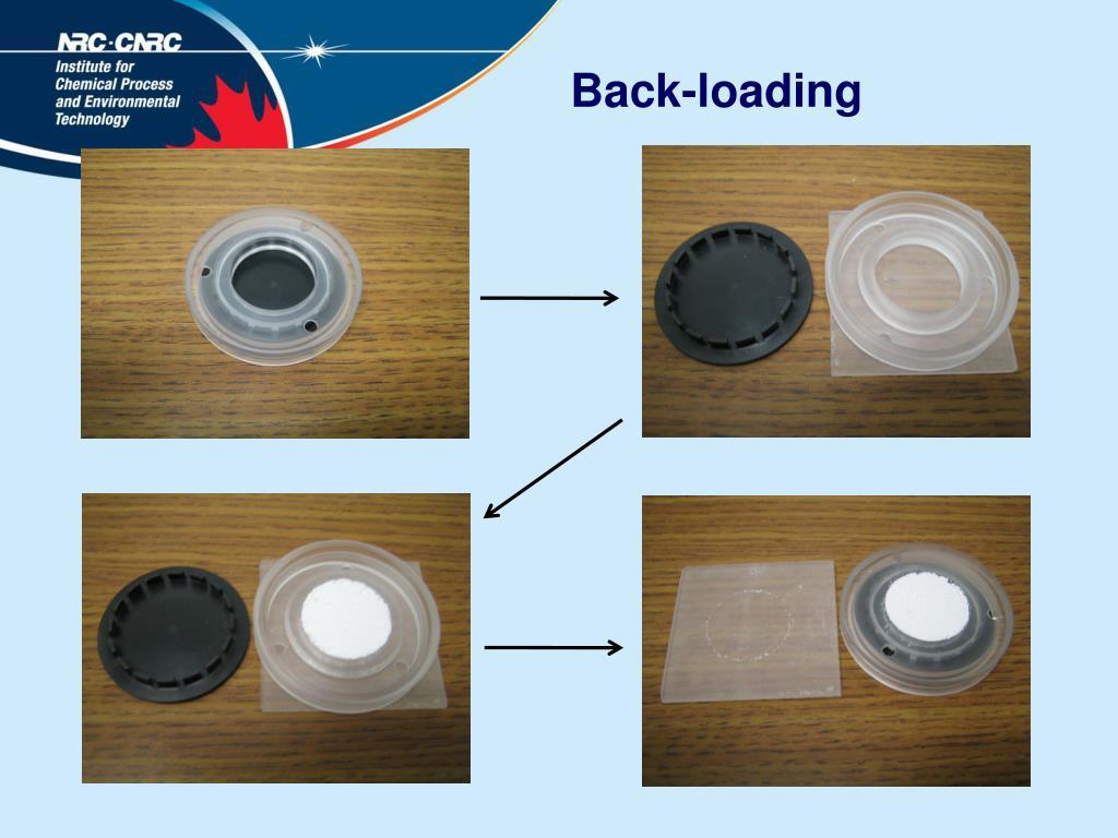 Back-loading