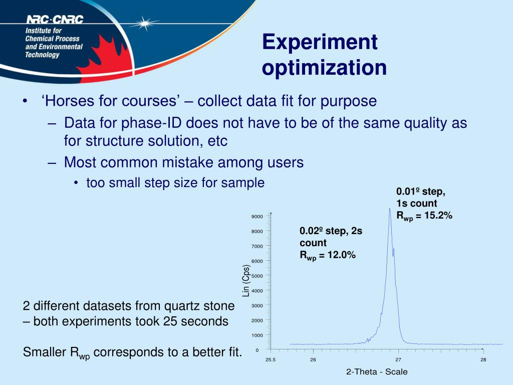 Experiment optimization