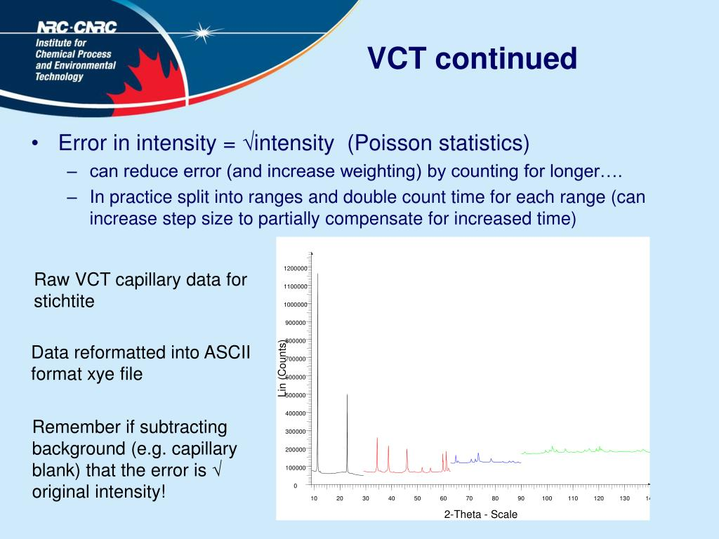 VCT continued
