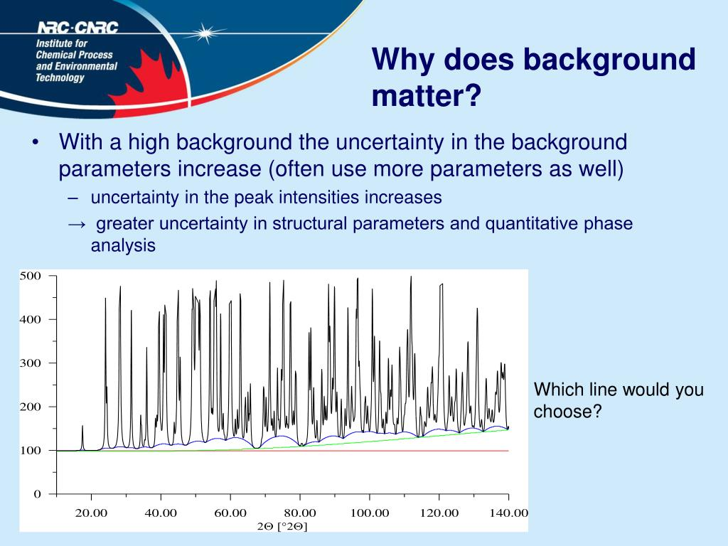 Why does background matter?