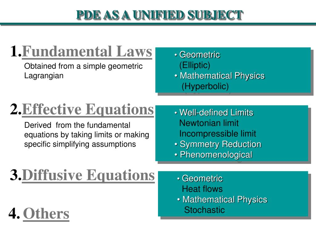 PDE AS A UNIFIED SUBJECT