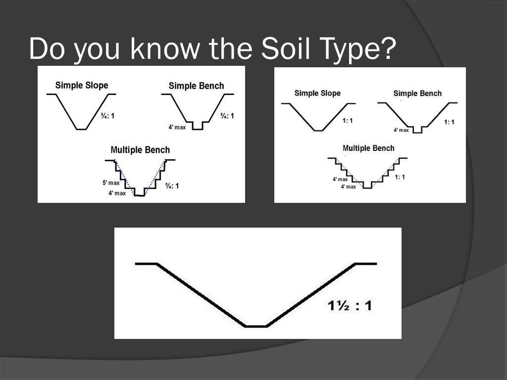 Do you know the Soil Type?