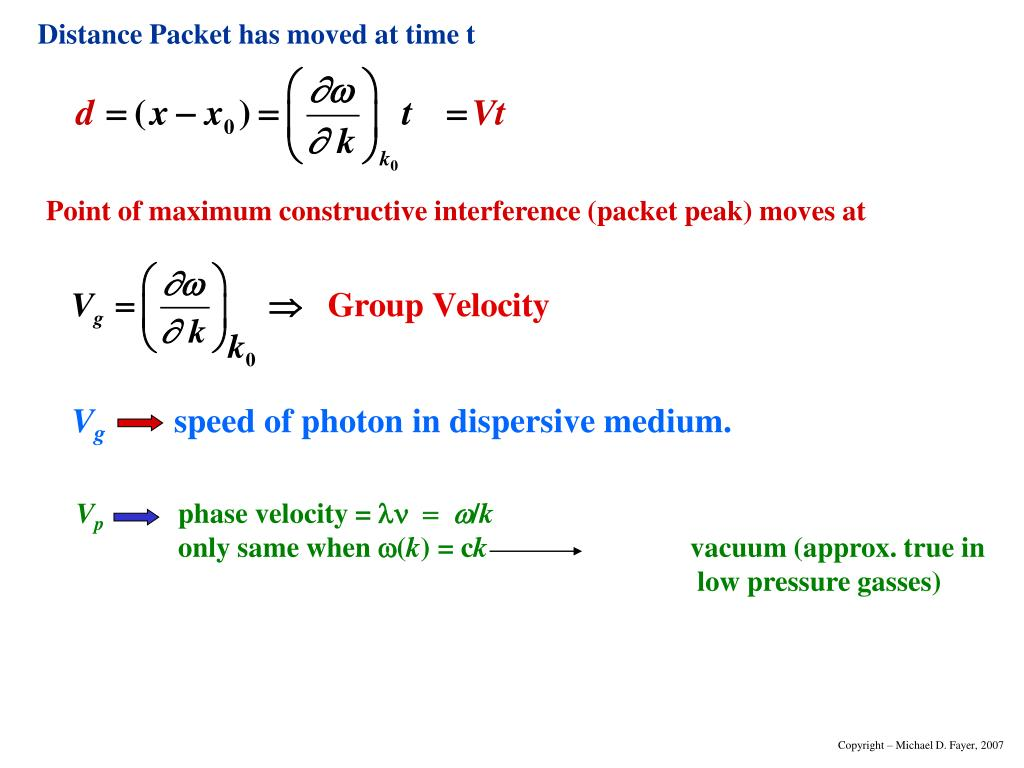 Point of maximum constructive interference (packet peak) moves at