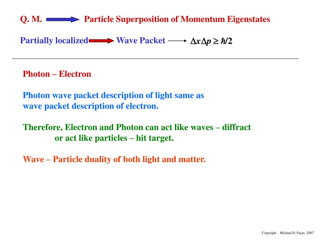 Photon – Electron