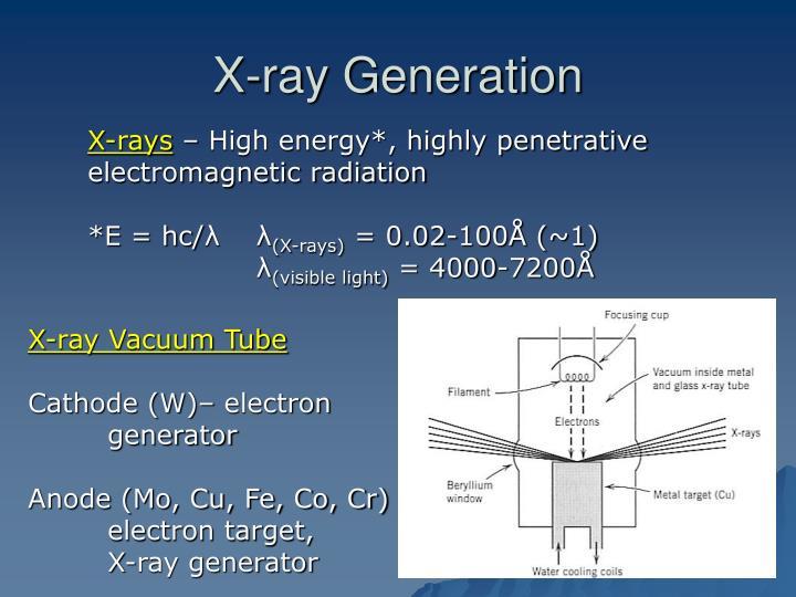 X ray generation
