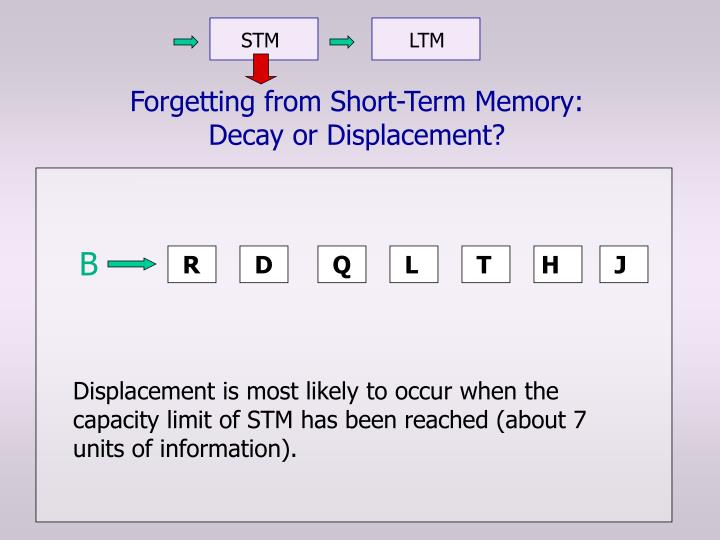 Forgetting from short term memory decay or displacement3
