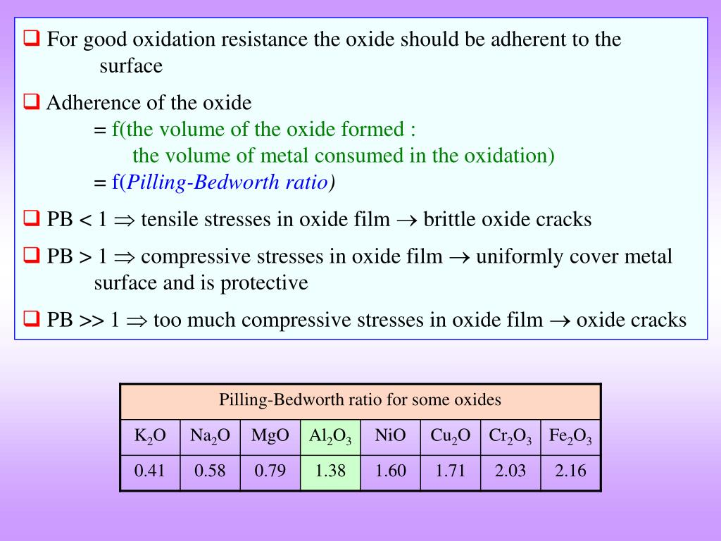 For good oxidation resistance the oxide should be adherent to the