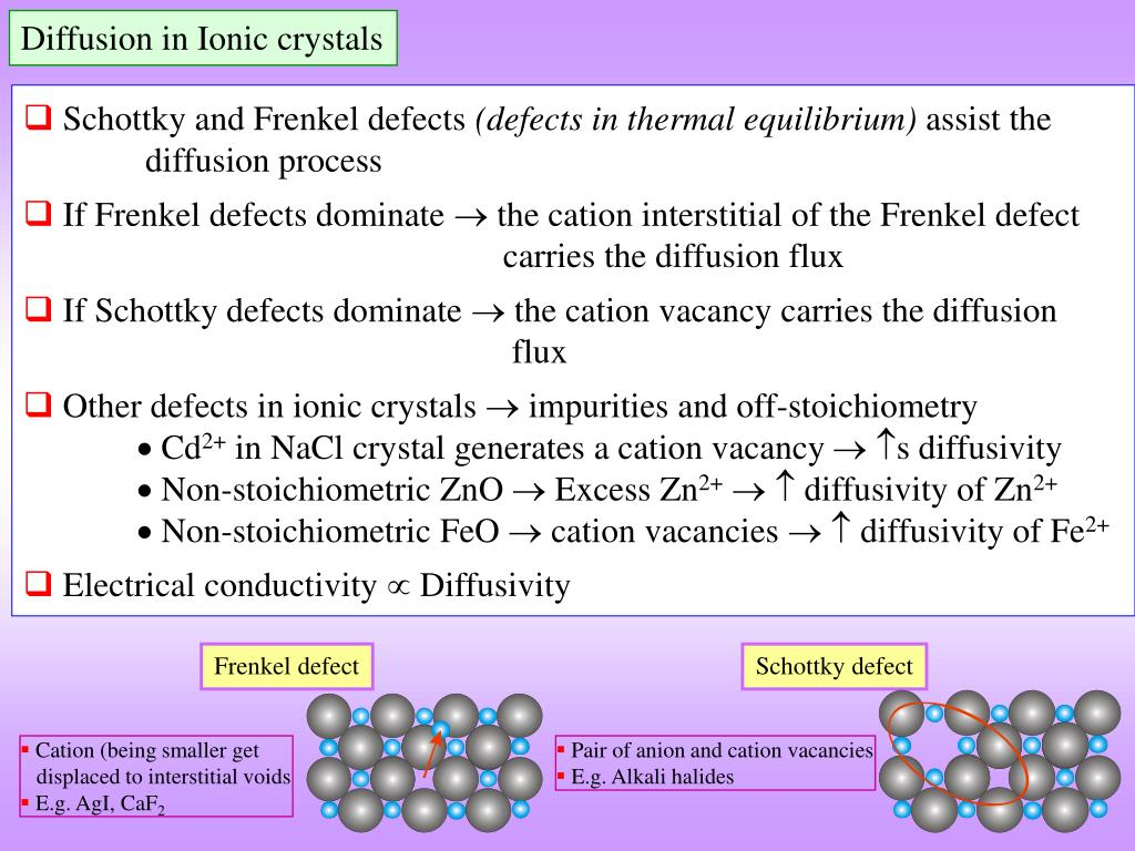 Diffusion in Ionic crystals
