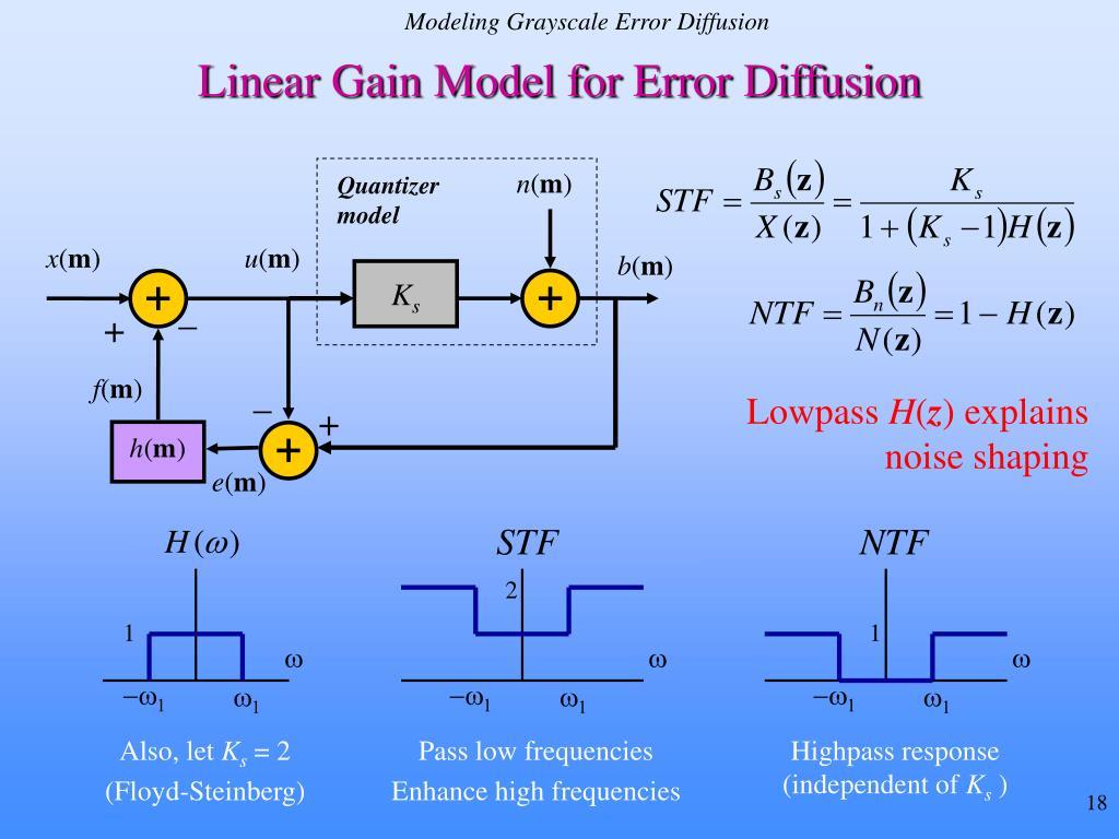 Modeling Grayscale Error Diffusion