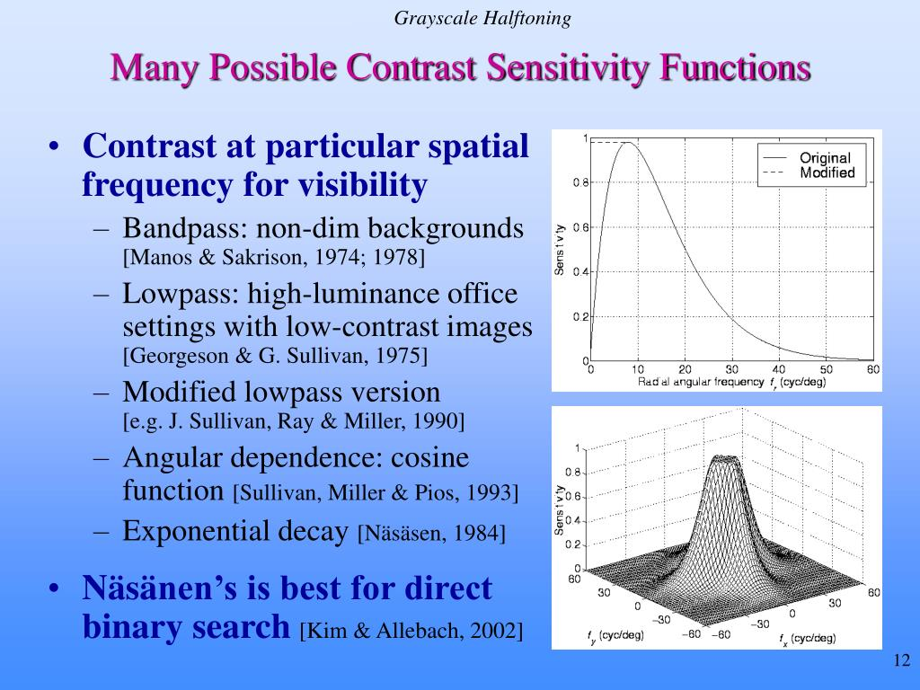 Contrast at particular spatial frequency for visibility