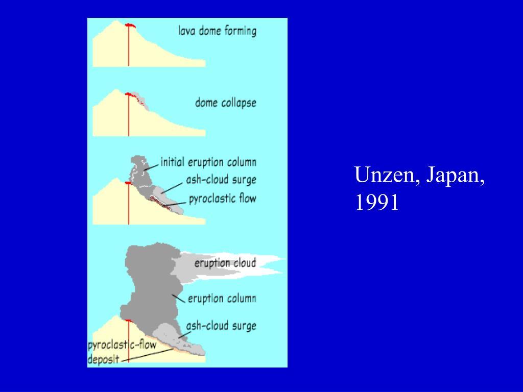 Unzen, Japan, 1991