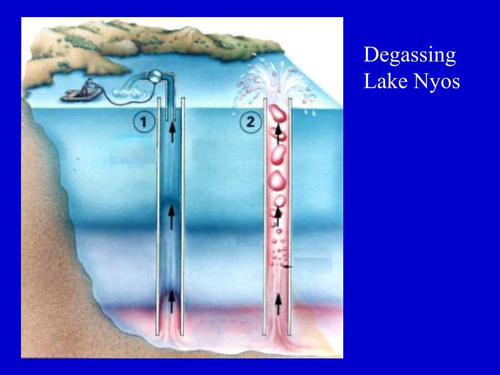 Degassing Lake Nyos