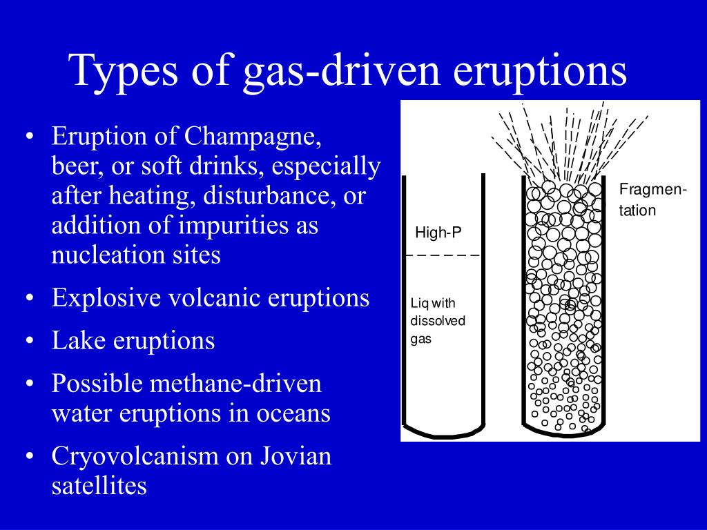Types of gas-driven eruptions