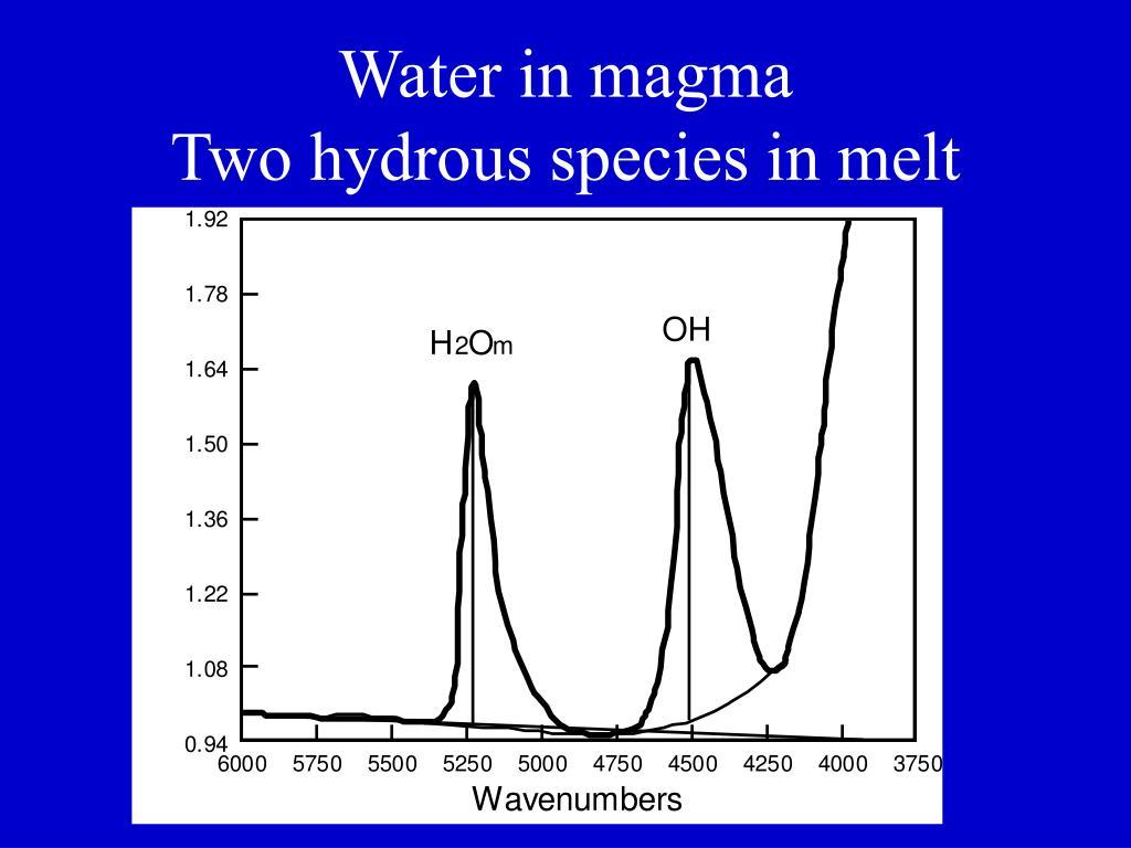 Water in magma