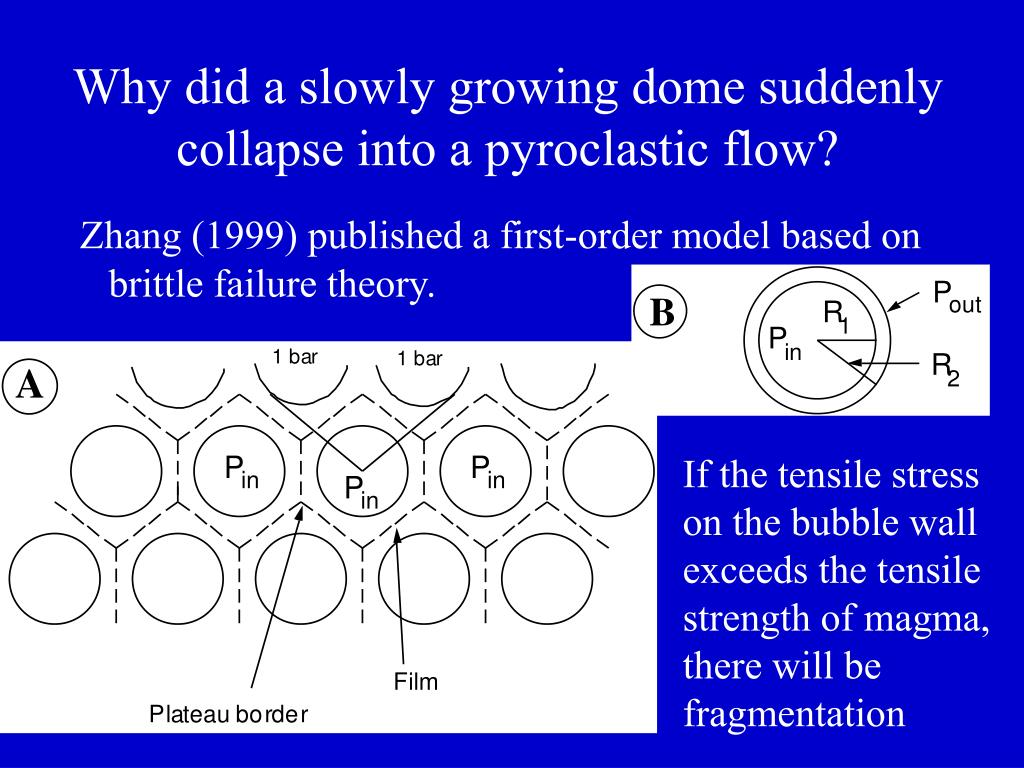 Why did a slowly growing dome suddenly collapse into a pyroclastic flow?