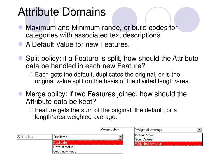 Attribute Domains