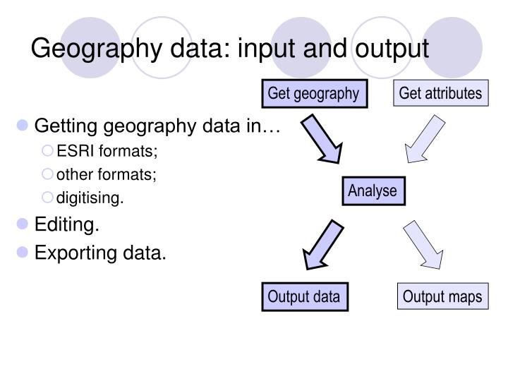 Geography data: input and output