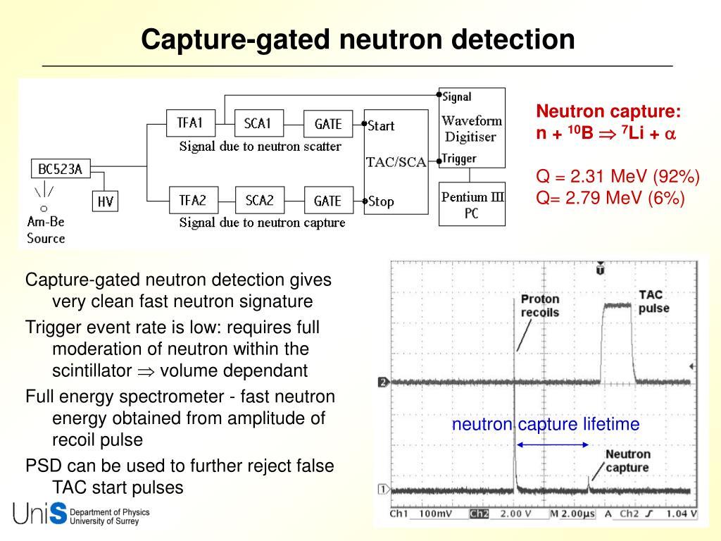 Capture-gated neutron detection
