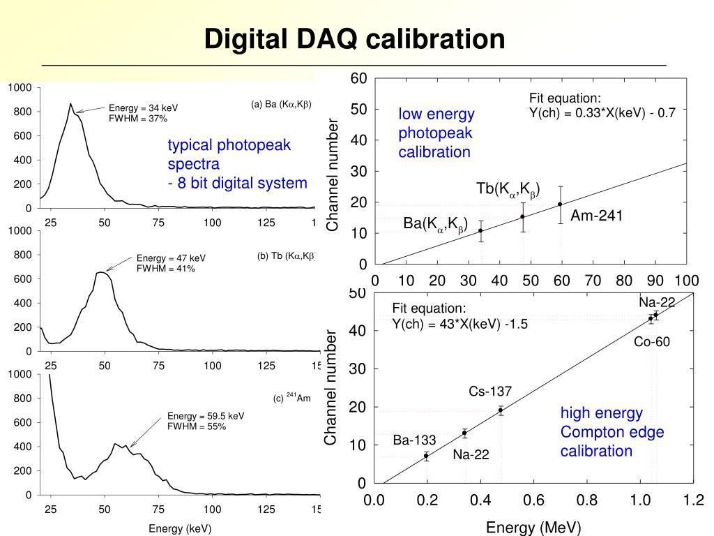 Digital DAQ calibration