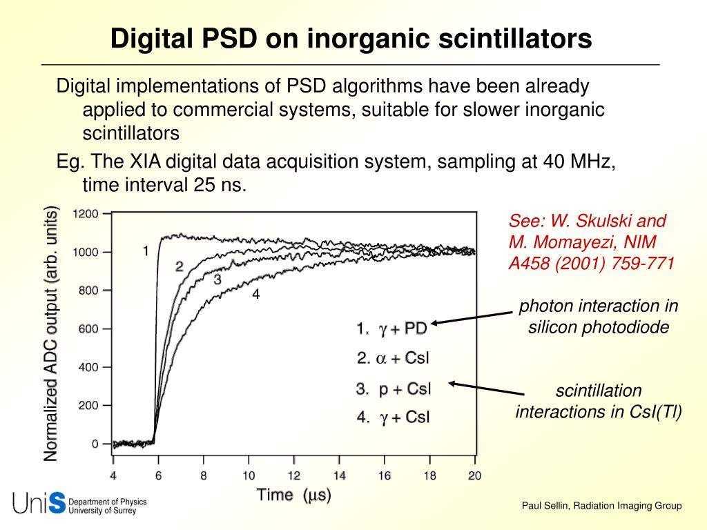 Digital PSD on inorganic scintillators