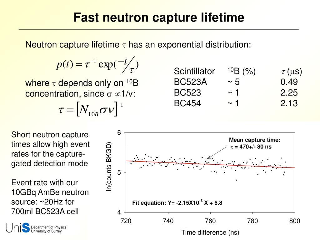 Fast neutron capture lifetime