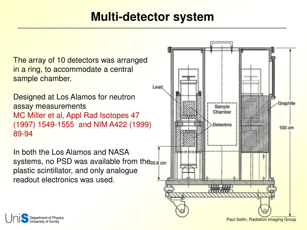 Multi-detector system