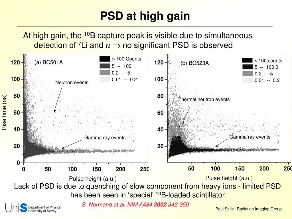 PSD at high gain